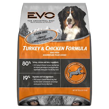 Turkey & Chicken Formula